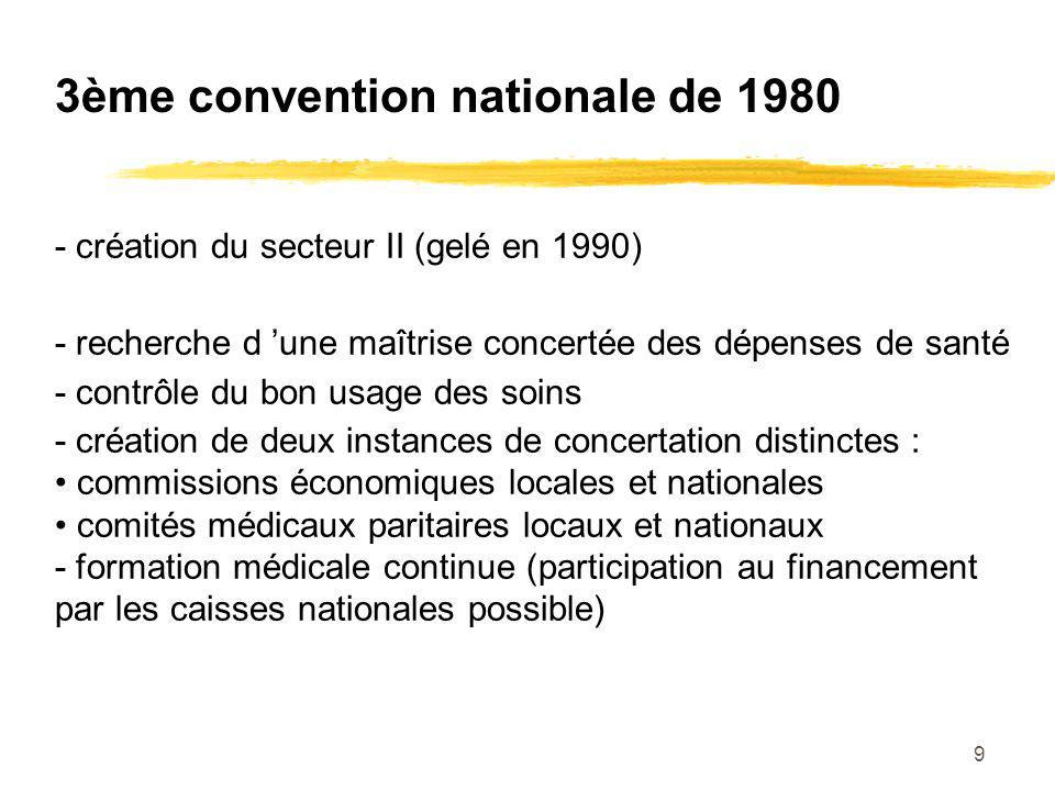 3ème convention nationale de 1980