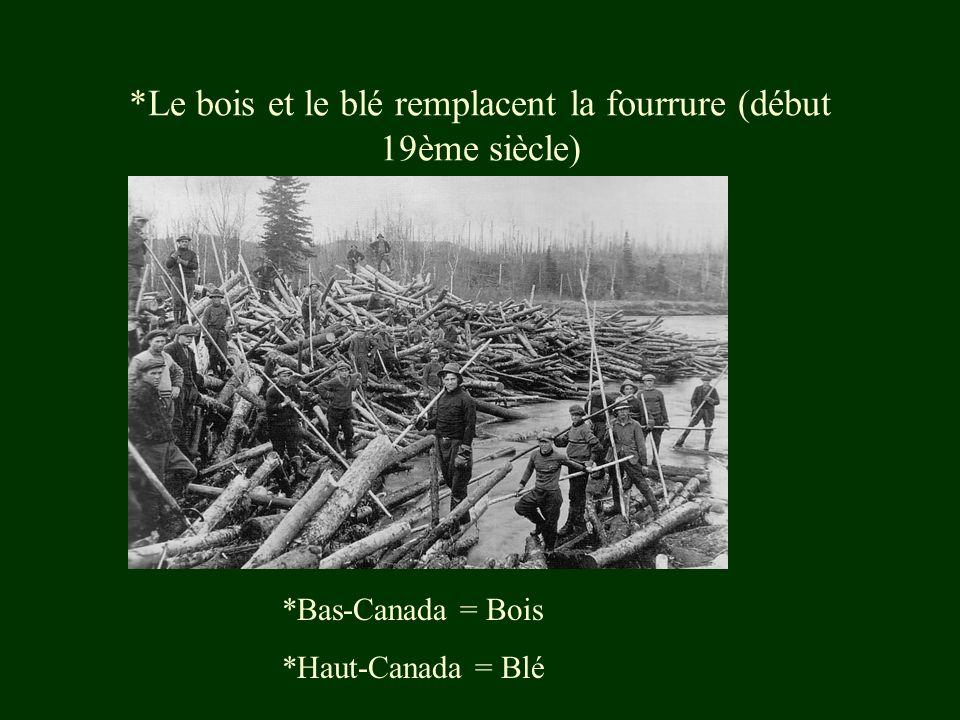 *Le bois et le blé remplacent la fourrure (début 19ème siècle)