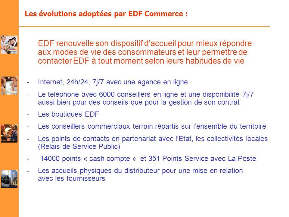Les évolutions adoptées par EDF Commerce :