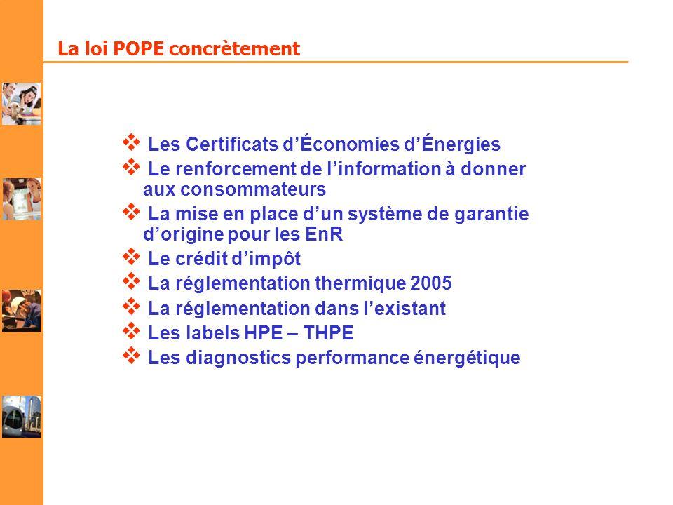 La loi POPE concrètement