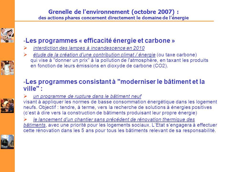 Les programmes « efficacité énergie et carbone »
