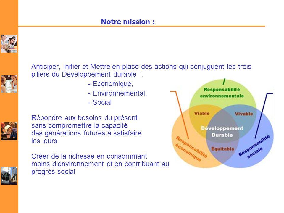 Notre mission : Anticiper, Initier et Mettre en place des actions qui conjuguent les trois piliers du Développement durable :