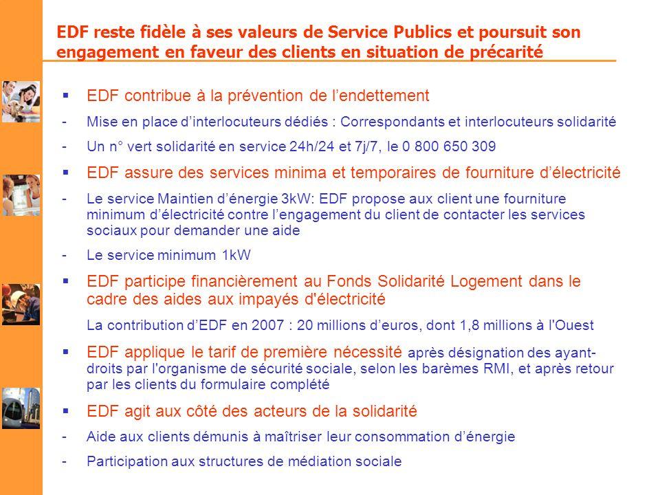 EDF contribue à la prévention de l'endettement