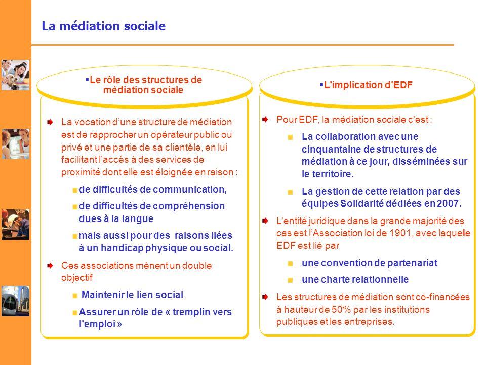 Le rôle des structures de médiation sociale