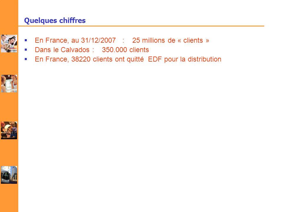 Quelques chiffres En France, au 31/12/2007 : 25 millions de « clients » Dans le Calvados : 350.000 clients.