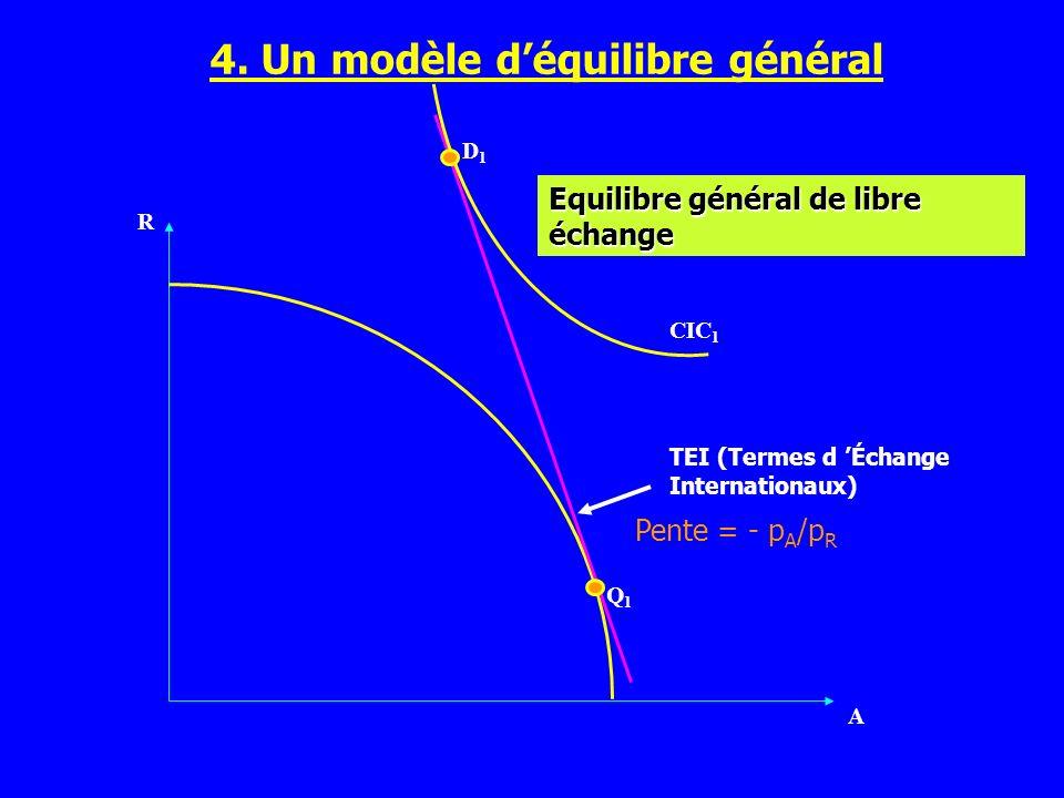 4. Un modèle d'équilibre général