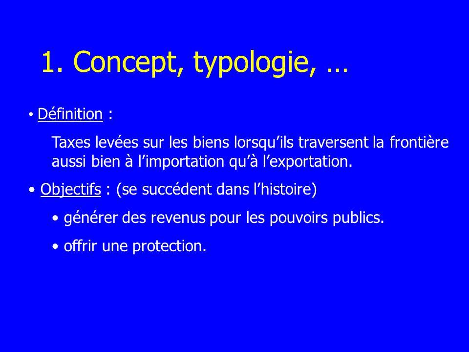 1. Concept, typologie, … Définition :