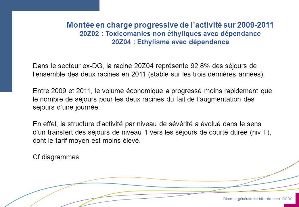 Montée en charge progressive de l'activité sur 2009-2011