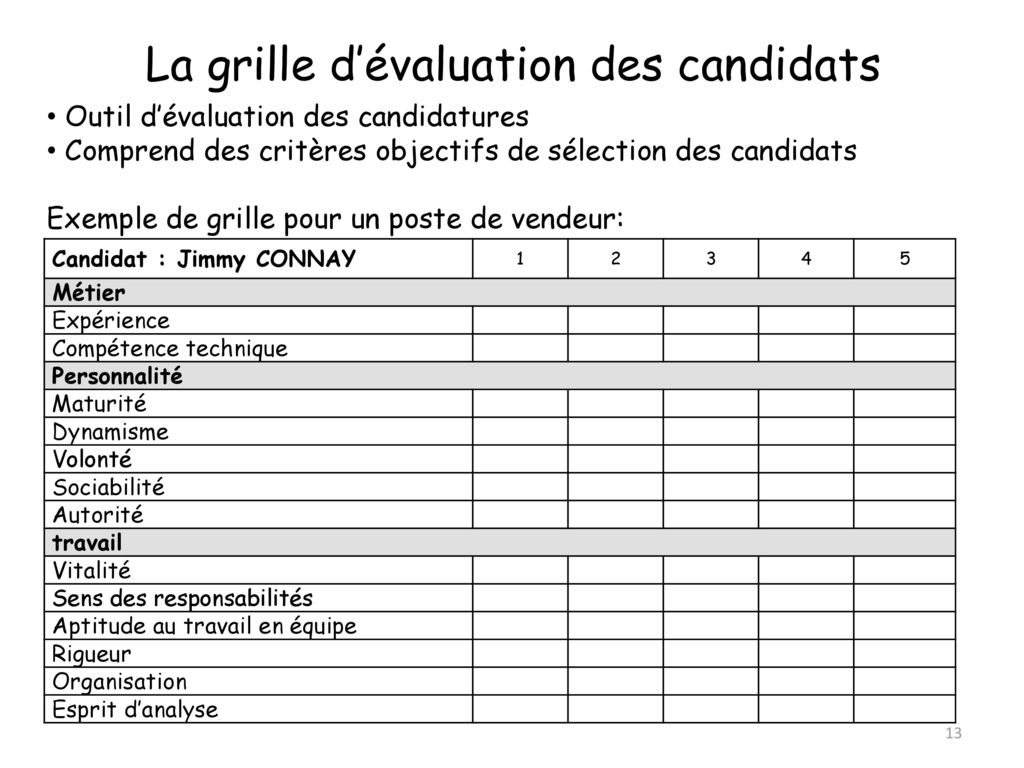 Dossier m4 le recrutement ppt video online t l charger - Grille d evaluation entretien d embauche ...