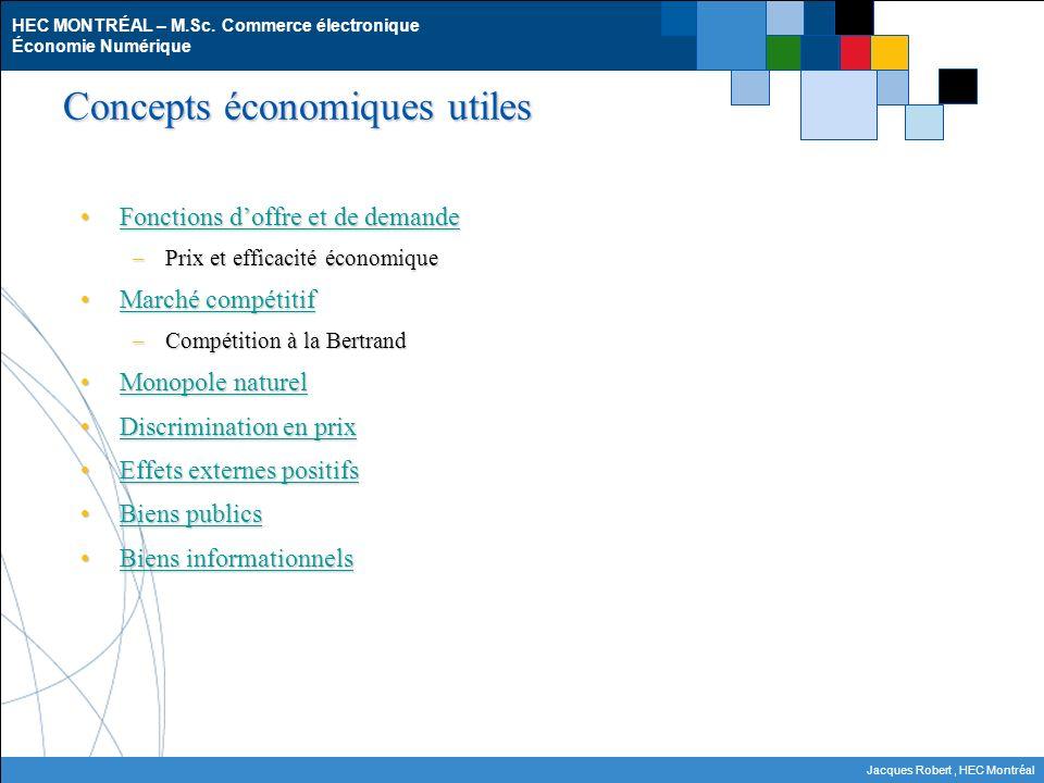 Concepts économiques utiles