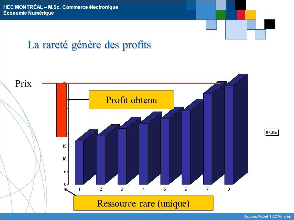 La rareté génère des profits