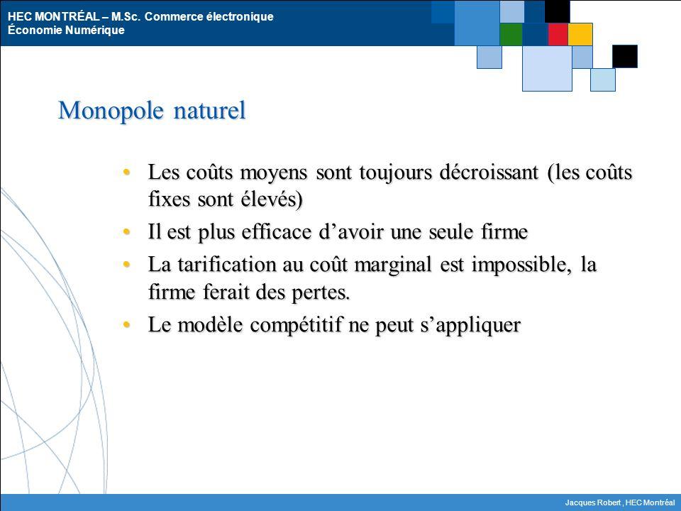Monopole naturel Les coûts moyens sont toujours décroissant (les coûts fixes sont élevés) Il est plus efficace d'avoir une seule firme.