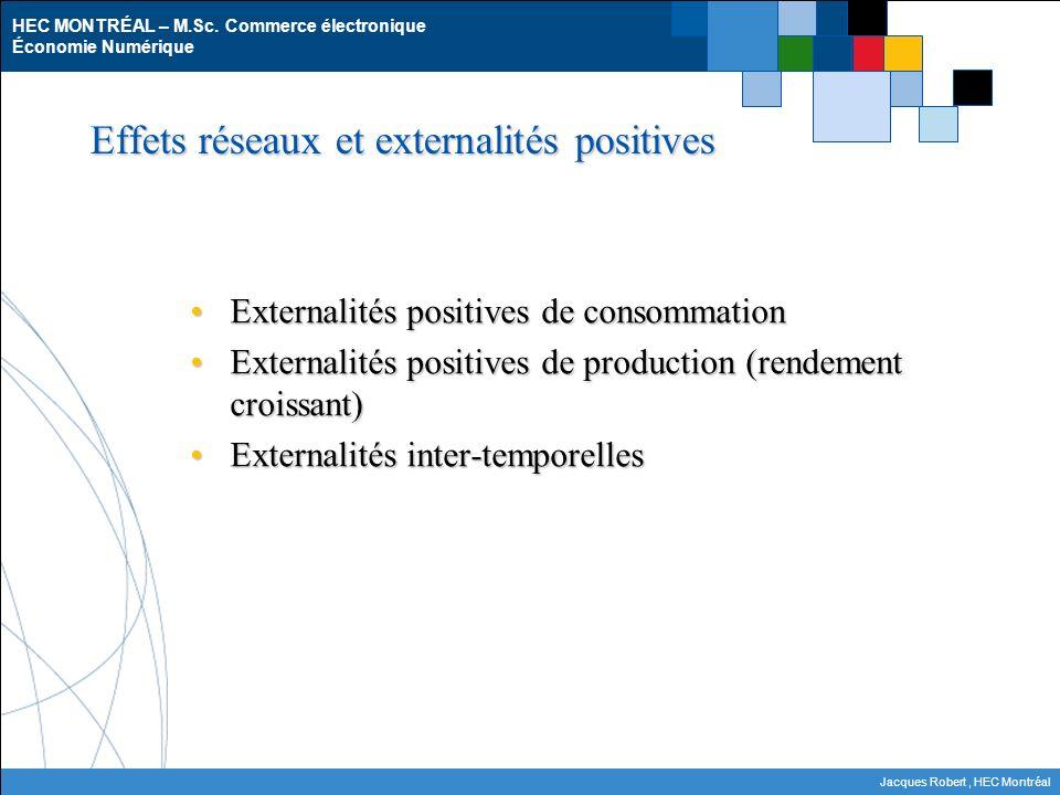 Effets réseaux et externalités positives