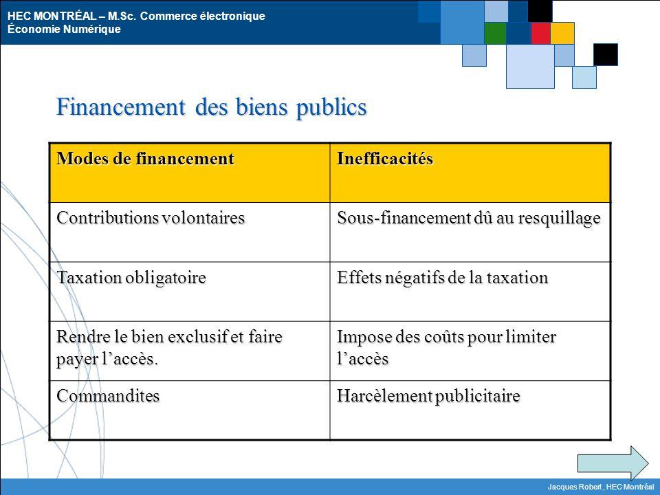 Financement des biens publics