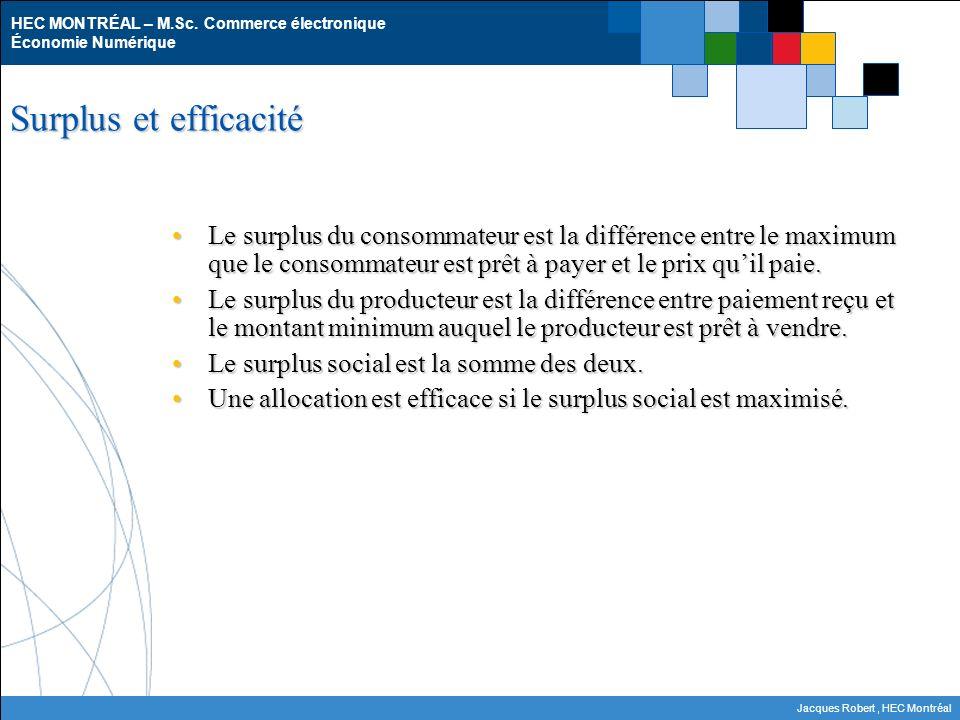 Surplus et efficacité Le surplus du consommateur est la différence entre le maximum que le consommateur est prêt à payer et le prix qu'il paie.