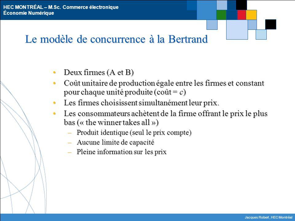 Le modèle de concurrence à la Bertrand