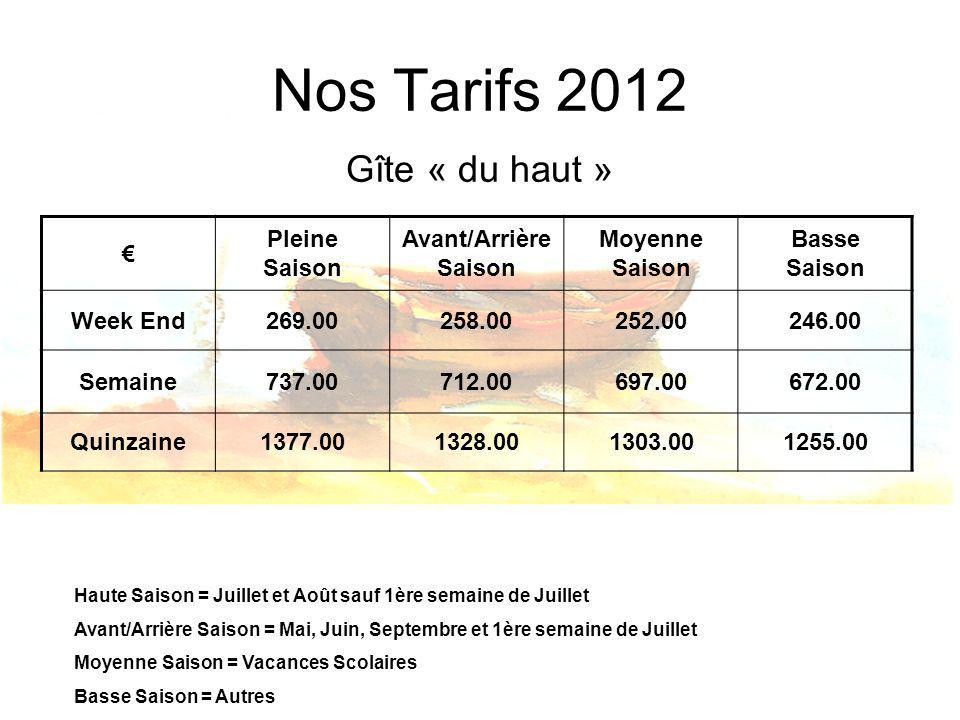 Nos Tarifs 2012 Gîte « du haut » € Pleine Saison Avant/Arrière Saison