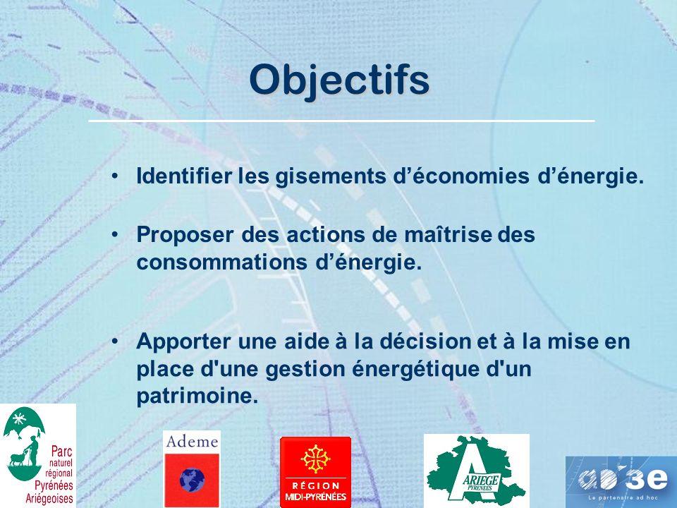 Objectifs Identifier les gisements d'économies d'énergie.