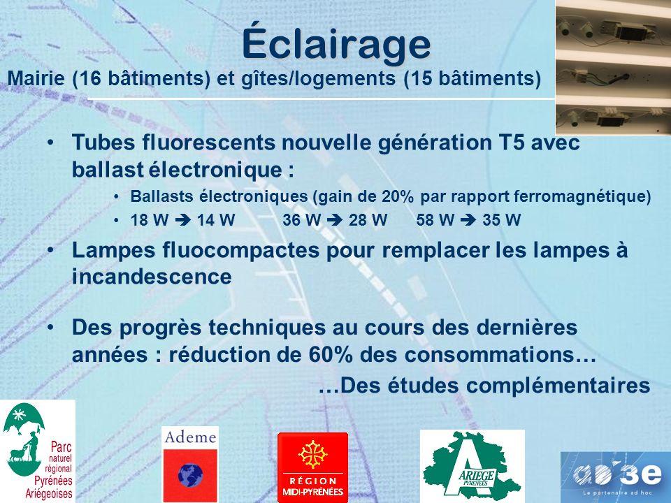 Éclairage Mairie (16 bâtiments) et gîtes/logements (15 bâtiments) Tubes fluorescents nouvelle génération T5 avec ballast électronique :