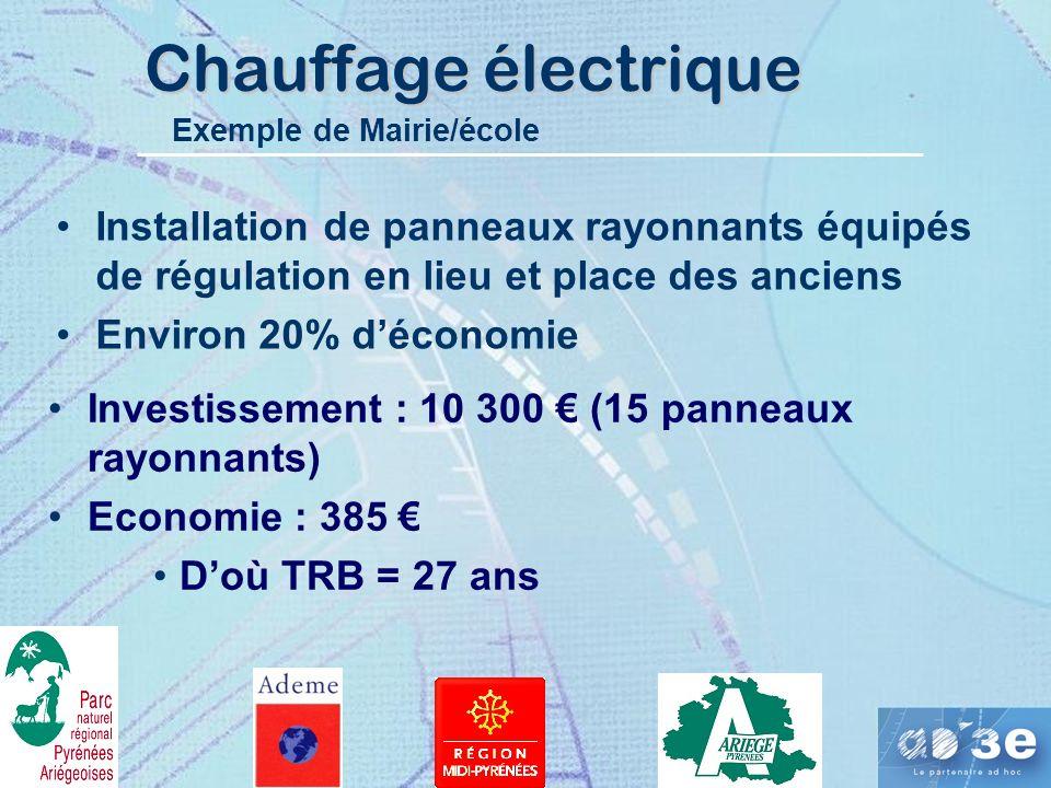 Chauffage électrique Exemple de Mairie/école. Installation de panneaux rayonnants équipés de régulation en lieu et place des anciens.