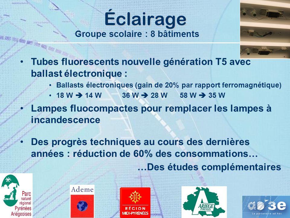 Éclairage Groupe scolaire : 8 bâtiments. Tubes fluorescents nouvelle génération T5 avec ballast électronique :