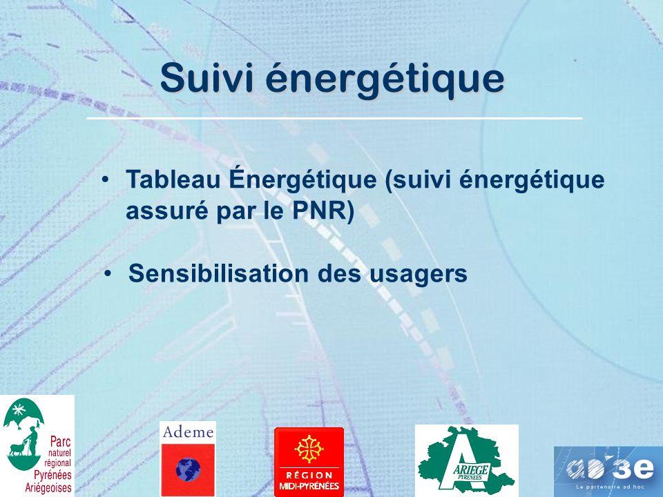 Suivi énergétique Tableau Énergétique (suivi énergétique assuré par le PNR) Sensibilisation des usagers.