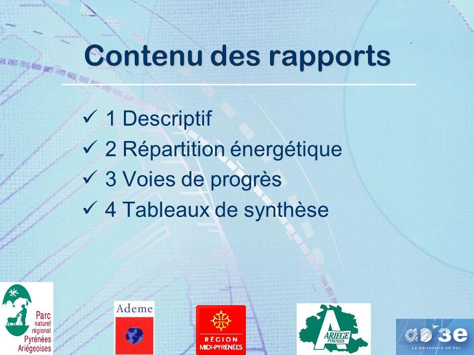 Contenu des rapports 1 Descriptif 2 Répartition énergétique