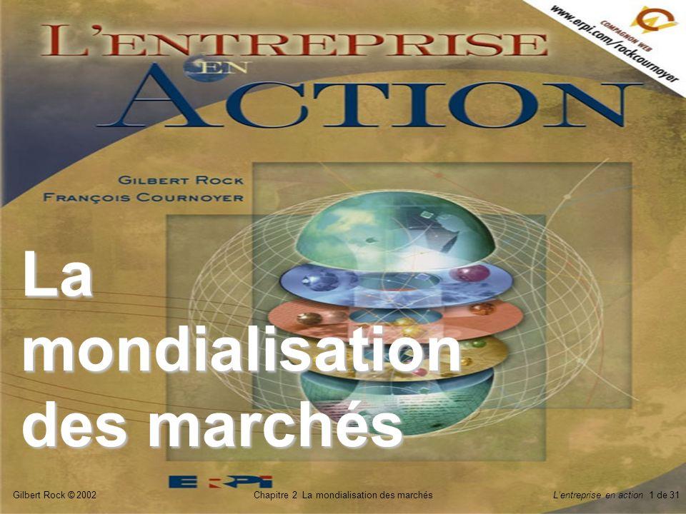 La mondialisation des marchés