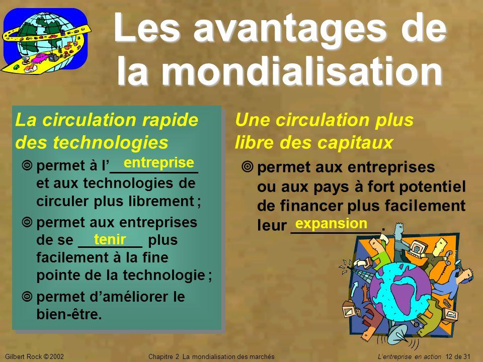 Les avantages de la mondialisation