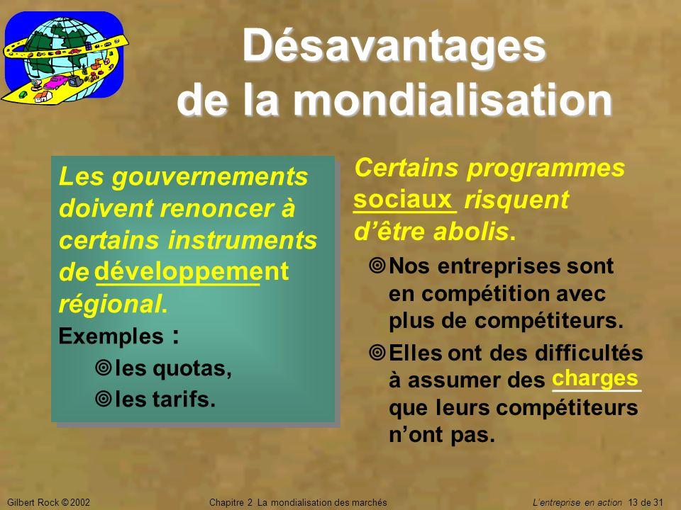 Désavantages de la mondialisation
