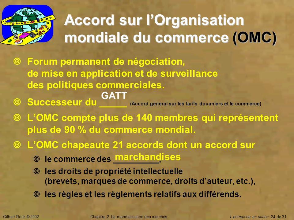 Accord sur l'Organisation mondiale du commerce (OMC)