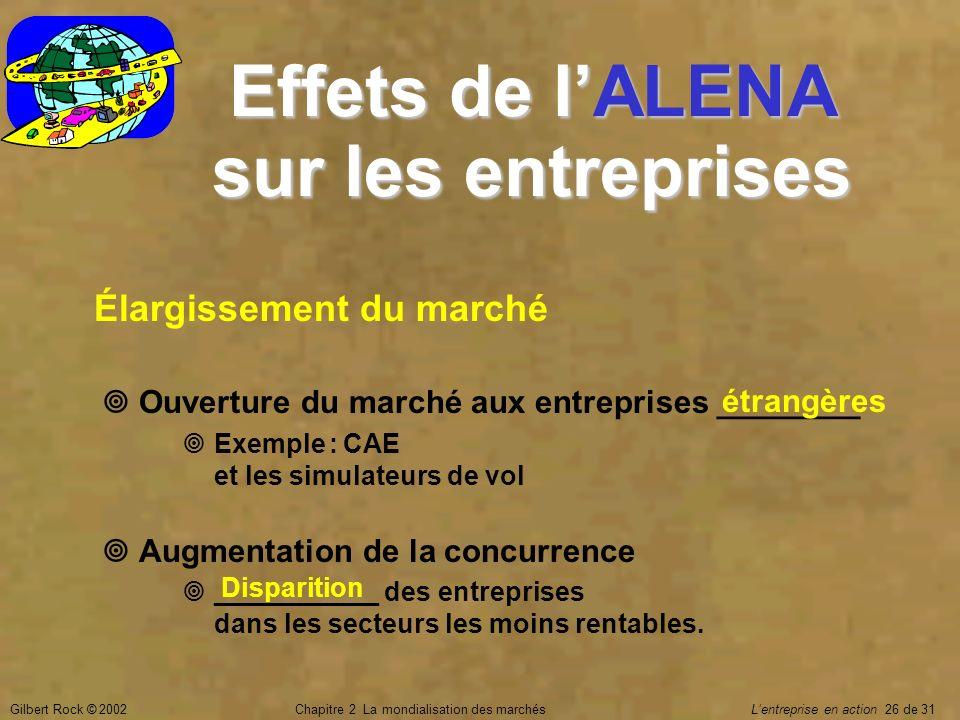 Effets de l'ALENA sur les entreprises