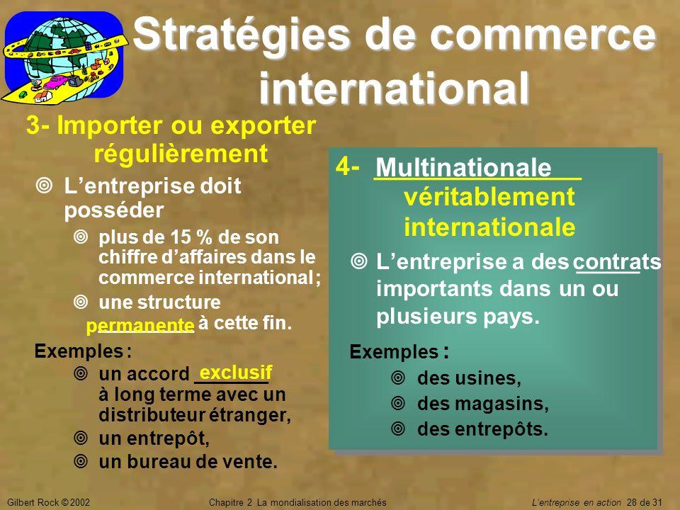 Stratégies de commerce international
