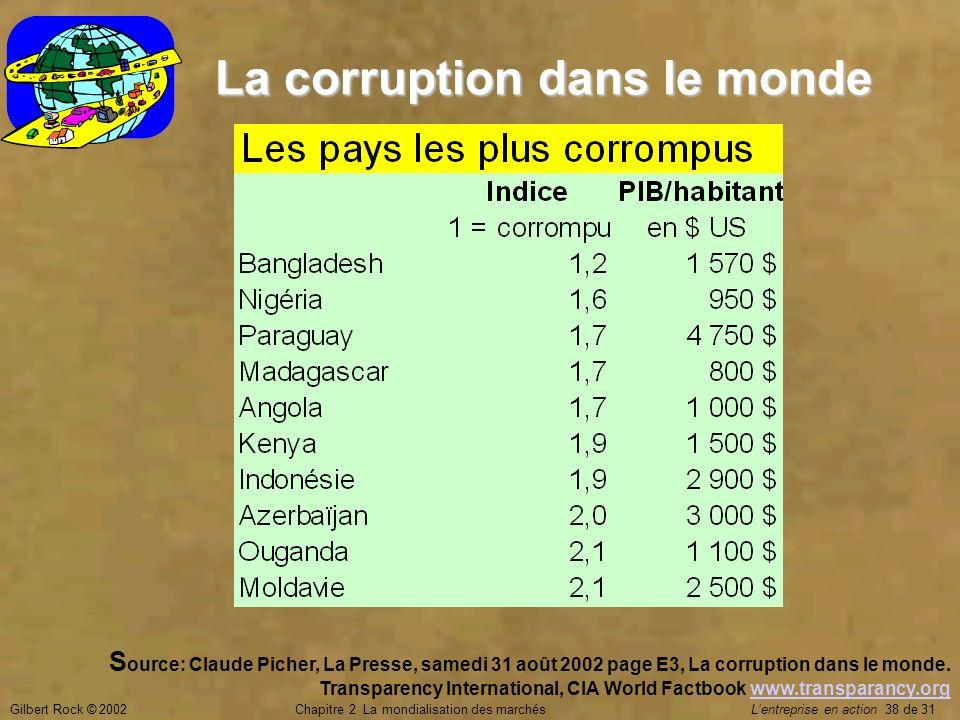 La corruption dans le monde