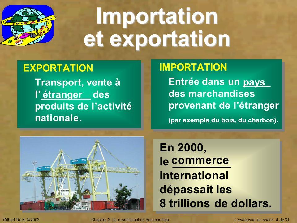 Importation et exportation