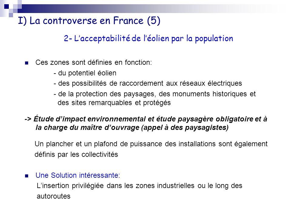 I) La controverse en France (5)