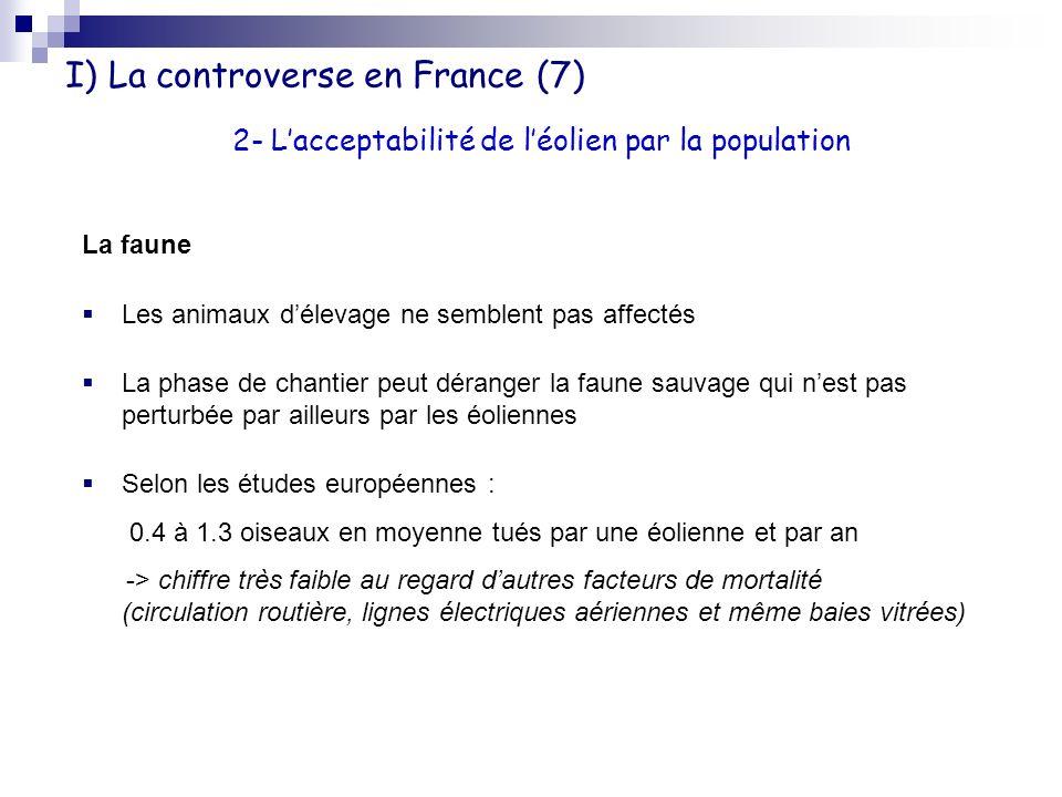 I) La controverse en France (7)