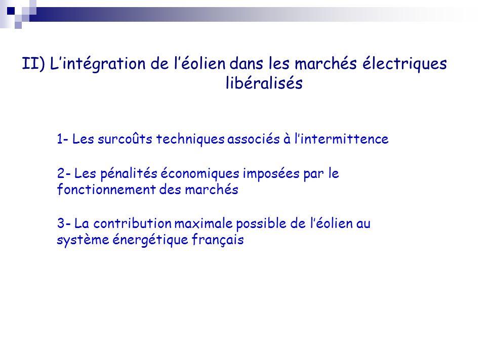 II) L'intégration de l'éolien dans les marchés électriques libéralisés