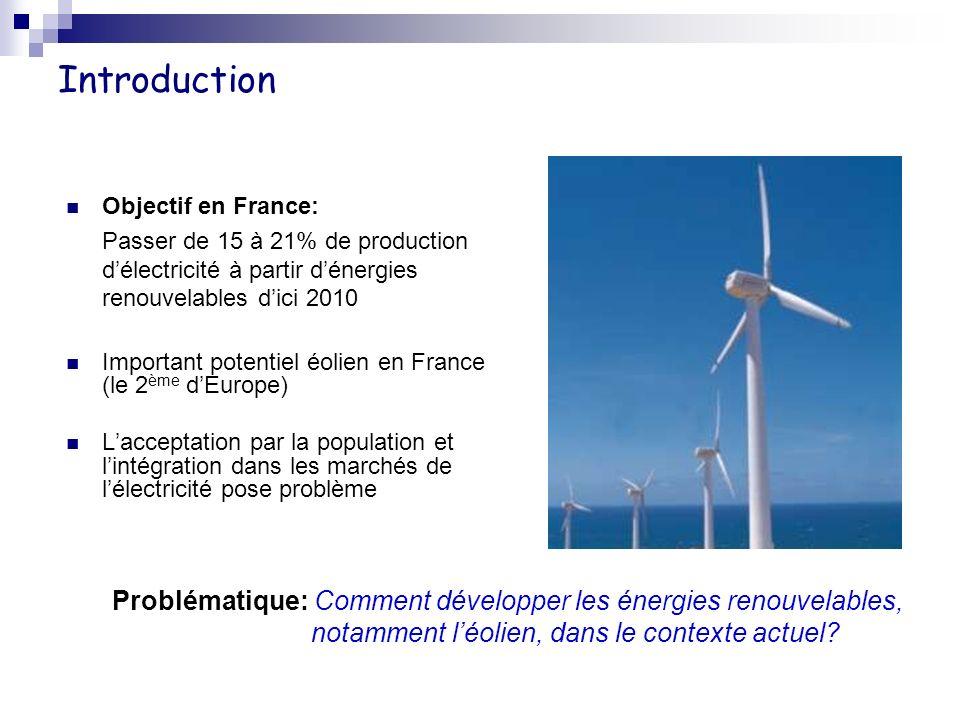 Introduction Objectif en France: Passer de 15 à 21% de production d'électricité à partir d'énergies renouvelables d'ici 2010.