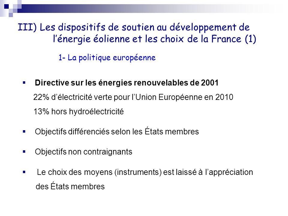 III) Les dispositifs de soutien au développement de l'énergie éolienne et les choix de la France (1)