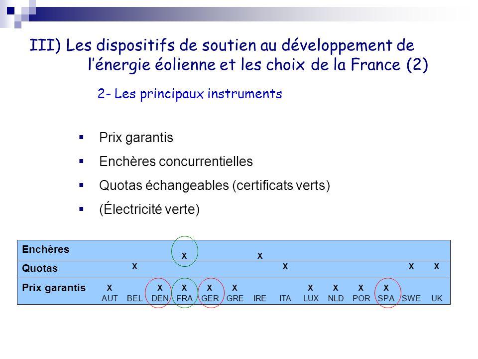 III) Les dispositifs de soutien au développement de l'énergie éolienne et les choix de la France (2)