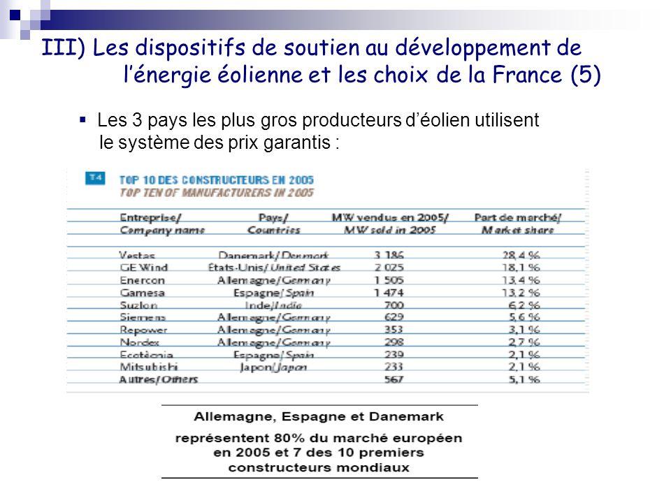 III) Les dispositifs de soutien au développement de l'énergie éolienne et les choix de la France (5)