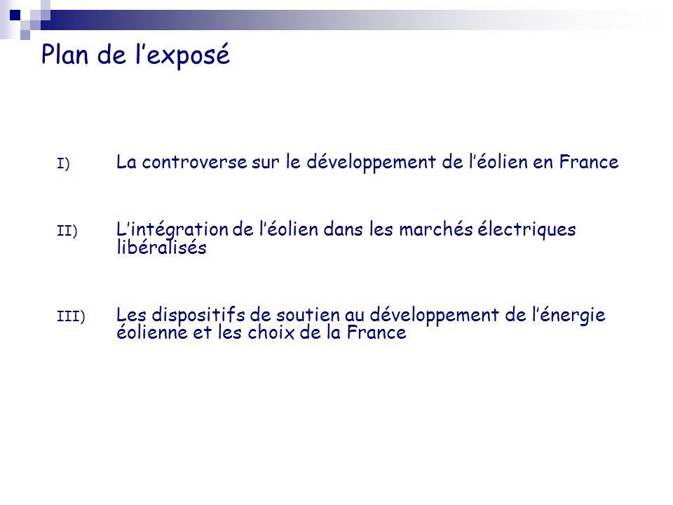 Plan de l'exposé La controverse sur le développement de l'éolien en France. L'intégration de l'éolien dans les marchés électriques libéralisés.