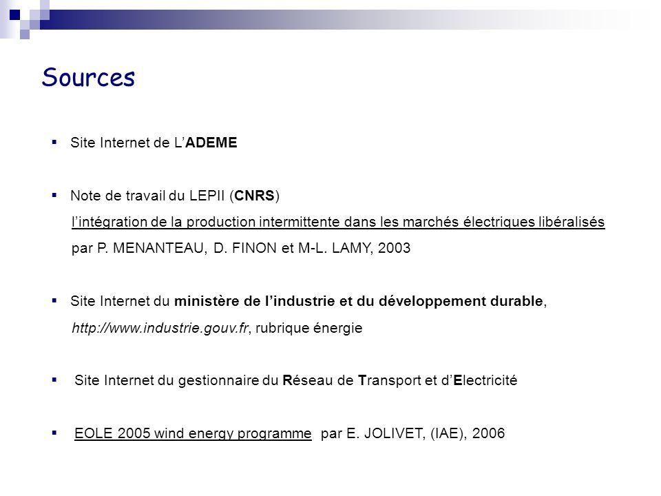 Sources Site Internet de L'ADEME Note de travail du LEPII (CNRS)