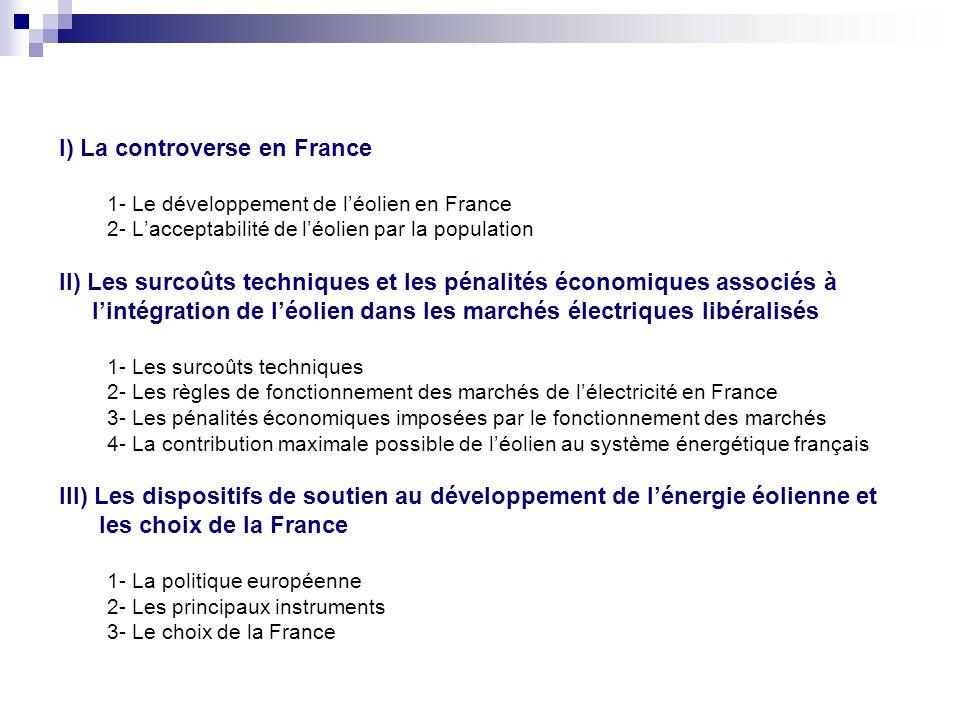 I) La controverse en France