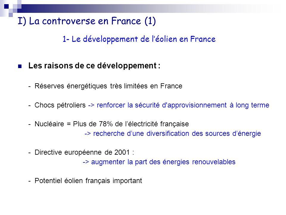 I) La controverse en France (1)