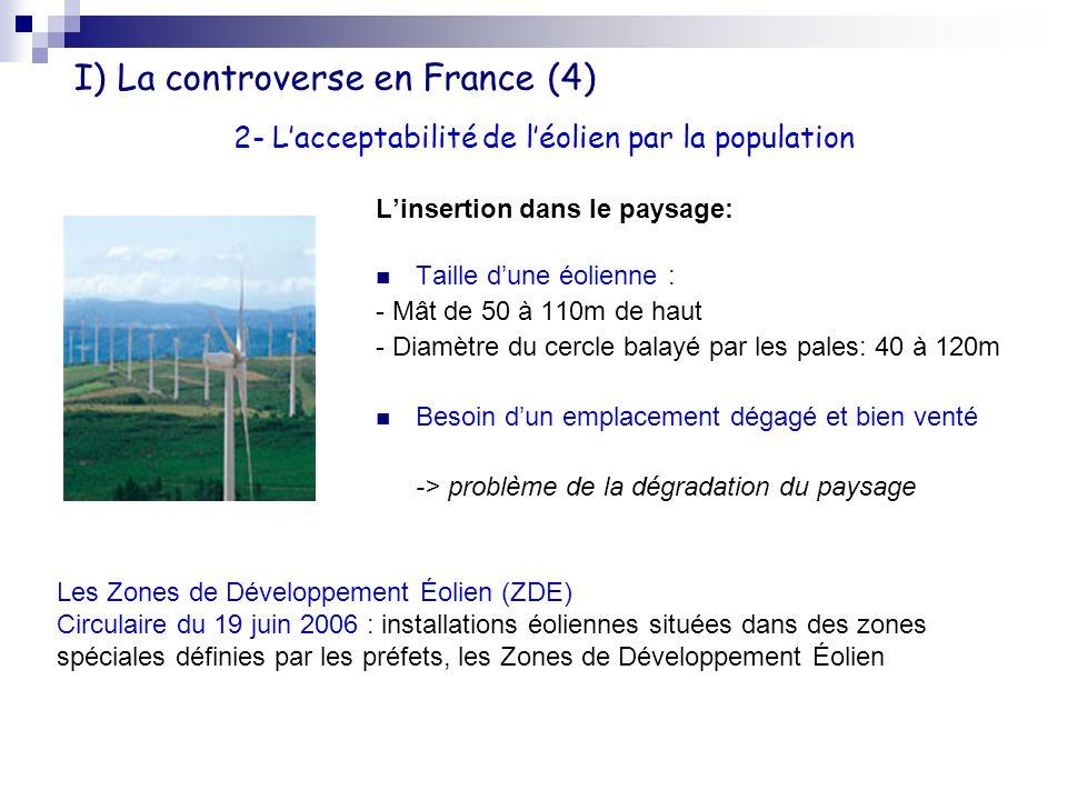 I) La controverse en France (4)