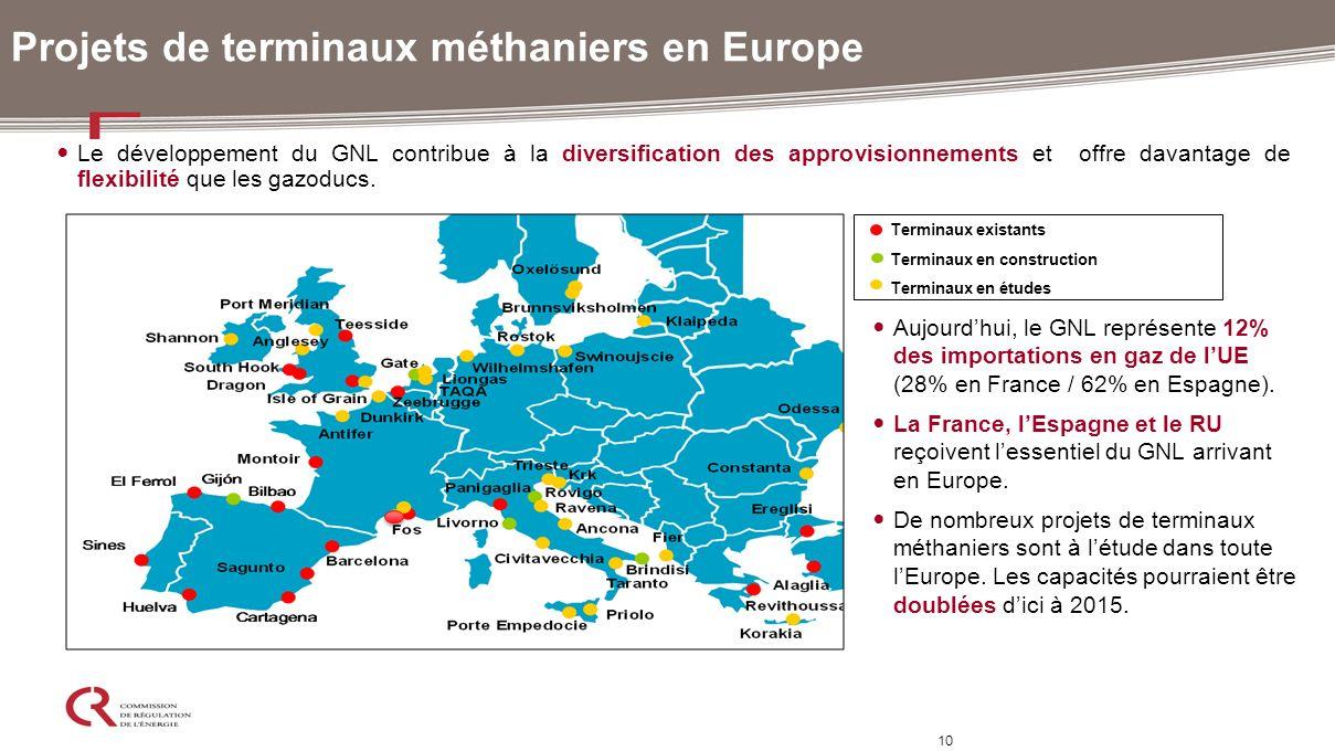Projets de terminaux méthaniers en Europe