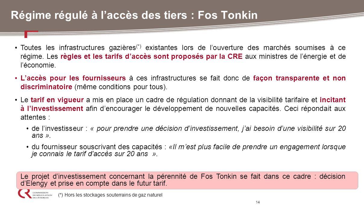 Régime régulé à l'accès des tiers : Fos Tonkin