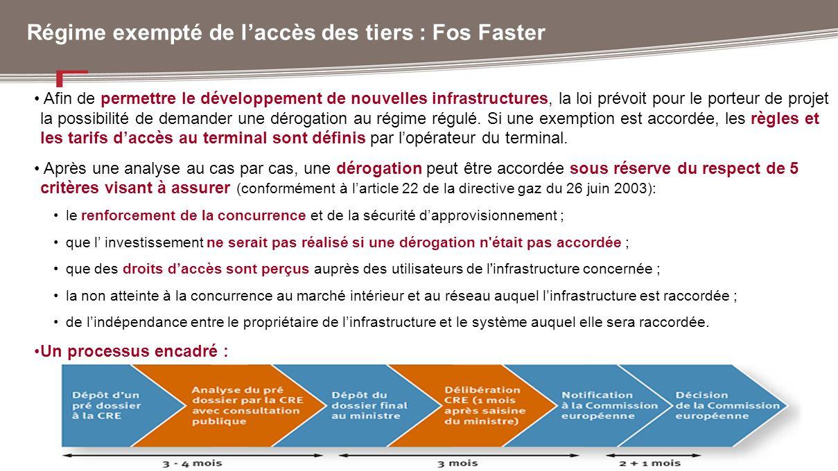 Régime exempté de l'accès des tiers : Fos Faster